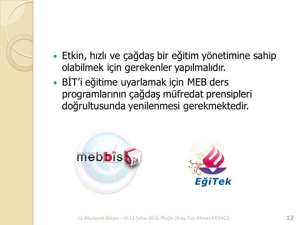 12. Akademik Bilişim - 10-12 Şubat 2010, Mu ğ la (Araş. Gör. Ahmet AKINCI) 12 Etkin, hızlı ve çağdaş bir eğitim yönetimine sahip olabilmek için gereke
