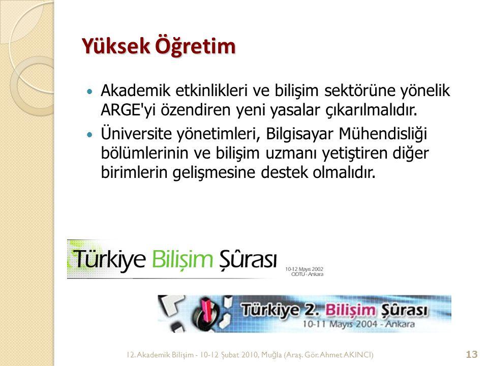 12. Akademik Bilişim - 10-12 Şubat 2010, Mu ğ la (Araş. Gör. Ahmet AKINCI) 13 Yüksek Öğretim Akademik etkinlikleri ve bilişim sektörüne yönelik ARGE'y