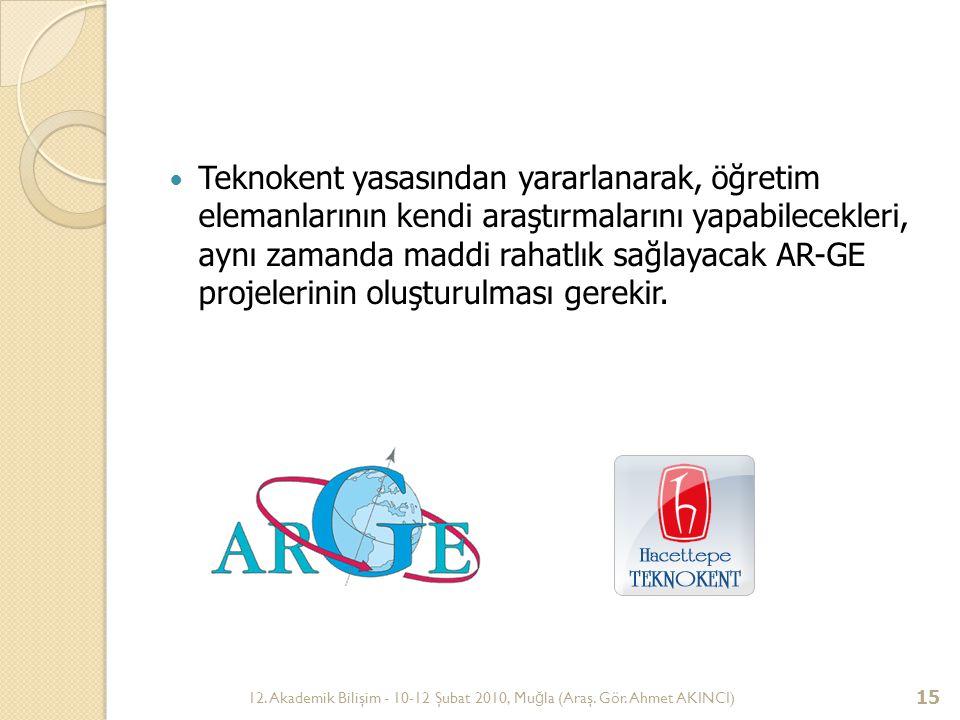 12. Akademik Bilişim - 10-12 Şubat 2010, Mu ğ la (Araş. Gör. Ahmet AKINCI) 15 Teknokent yasasından yararlanarak, öğretim elemanlarının kendi araştırma