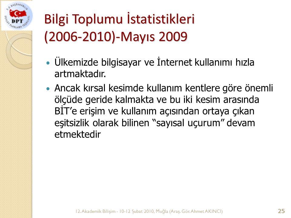 12. Akademik Bilişim - 10-12 Şubat 2010, Mu ğ la (Araş. Gör. Ahmet AKINCI) 25 Bilgi Toplumu İstatistikleri (2006-2010)-Mayıs 2009 Ülkemizde bilgisayar