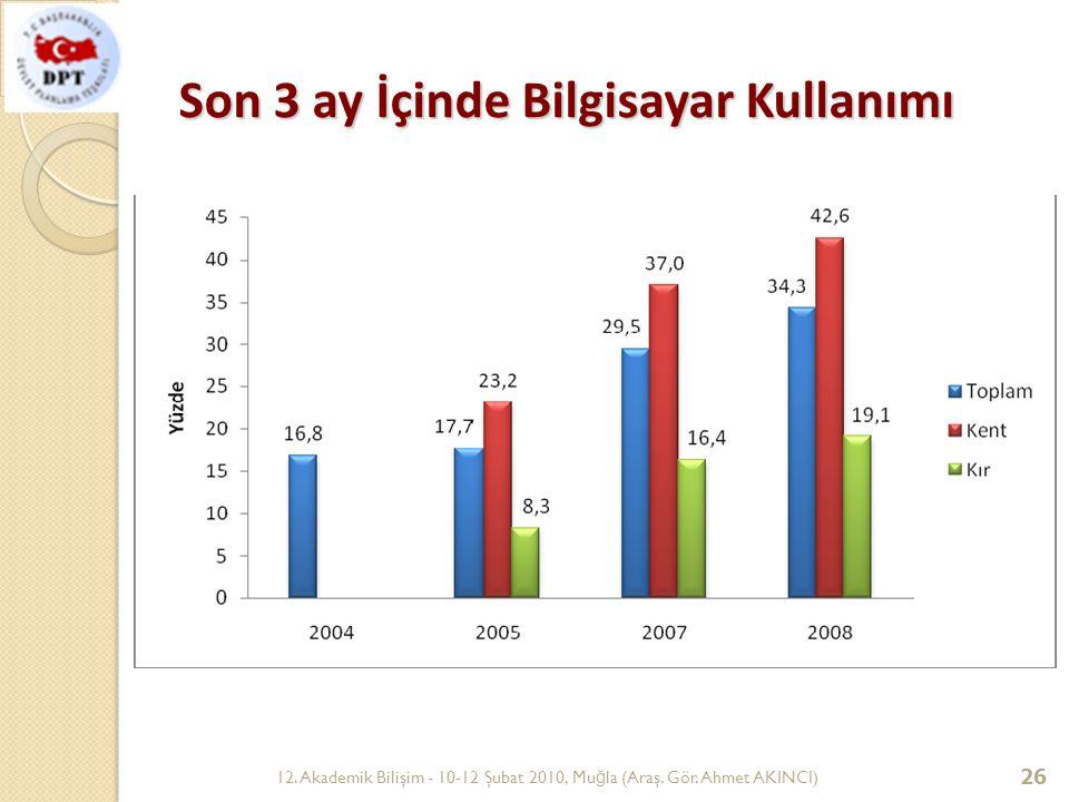 12. Akademik Bilişim - 10-12 Şubat 2010, Mu ğ la (Araş. Gör. Ahmet AKINCI) 26 Son 3 ay İçinde Bilgisayar Kullanımı