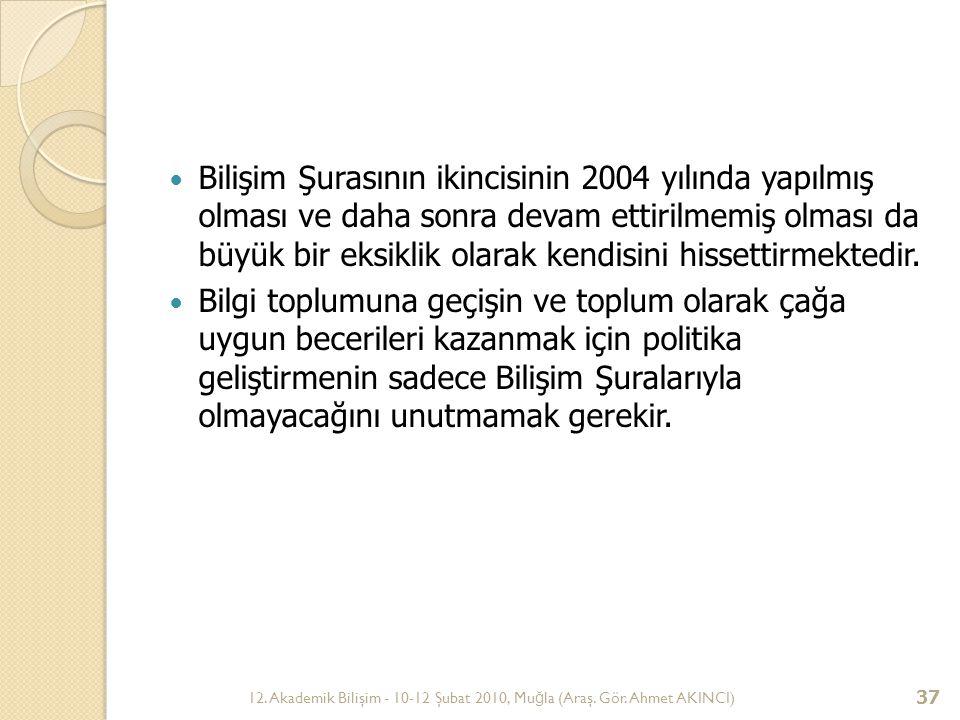 12. Akademik Bilişim - 10-12 Şubat 2010, Mu ğ la (Araş. Gör. Ahmet AKINCI) 37 Bilişim Şurasının ikincisinin 2004 yılında yapılmış olması ve daha sonra