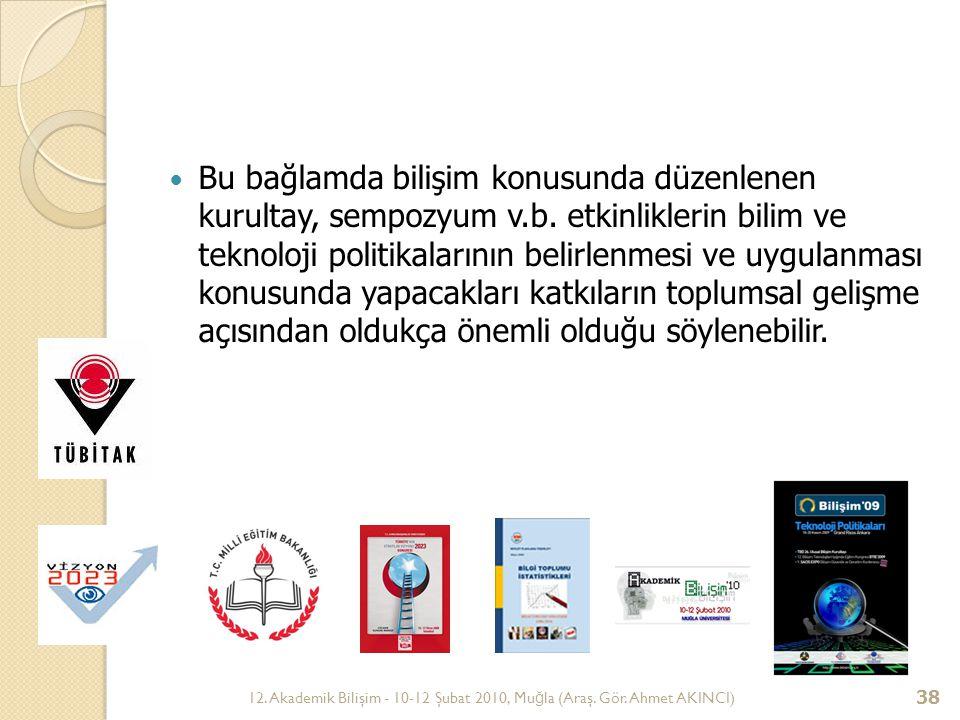 12. Akademik Bilişim - 10-12 Şubat 2010, Mu ğ la (Araş. Gör. Ahmet AKINCI) 38 Bu bağlamda bilişim konusunda düzenlenen kurultay, sempozyum v.b. etkinl