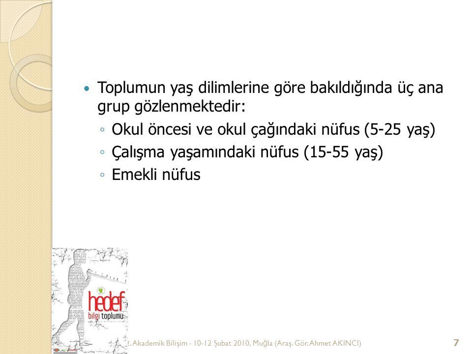 12. Akademik Bilişim - 10-12 Şubat 2010, Mu ğ la (Araş. Gör. Ahmet AKINCI) 7 Toplumun yaş dilimlerine göre bakıldığında üç ana grup gözlenmektedir: ◦