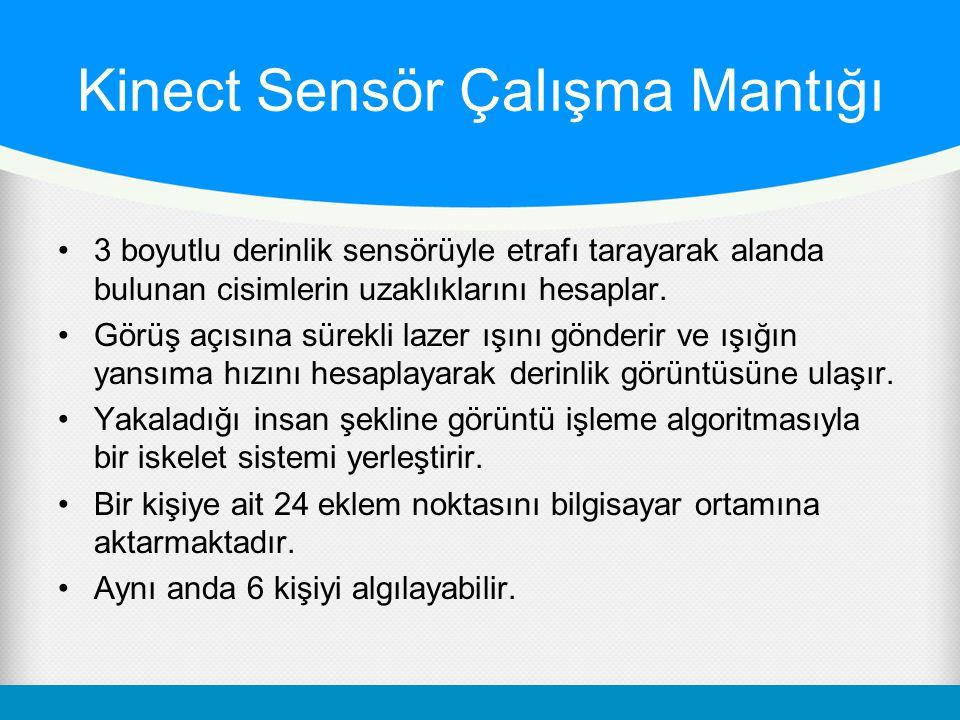 Kinect Sensör Çalışma Mantığı 3 boyutlu derinlik sensörüyle etrafı tarayarak alanda bulunan cisimlerin uzaklıklarını hesaplar. Görüş açısına sürekli l