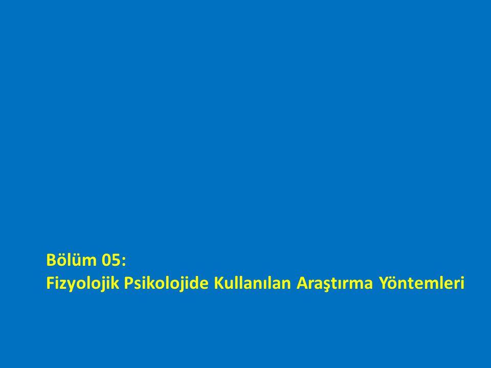 Fizyopsikoloji YÖNTEMLER  In-vivo çalışma: Yaşayan canlı üzerinde yapılan araştırma yöntemleri  In-vitro çalışma: Canlının dokularının doğal ortamlarından ayrılarak incelenmesi.
