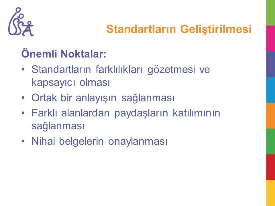 Önemli Noktalar: Standartların farklılıkları gözetmesi ve kapsayıcı olması Ortak bir anlayışın sağlanması Farklı alanlardan paydaşların katılımının sağlanması Nihai belgelerin onaylanması Standartların Geliştirilmesi