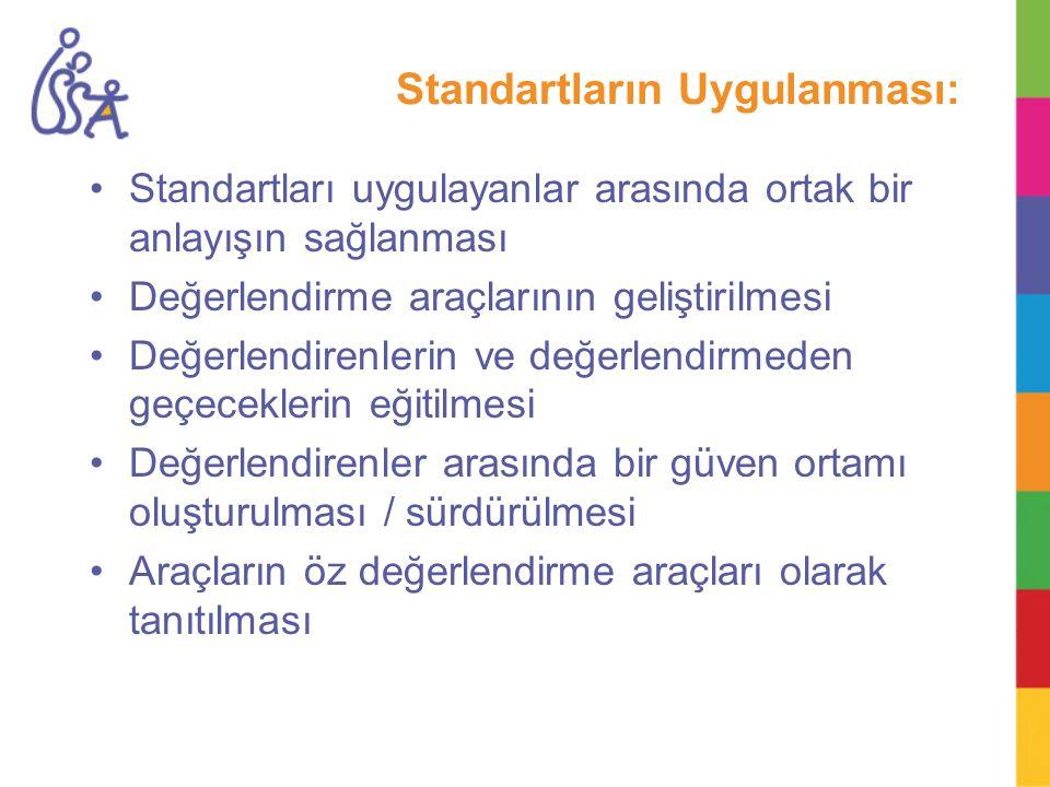 Standartların Uygulanması: Standartları uygulayanlar arasında ortak bir anlayışın sağlanması Değerlendirme araçlarının geliştirilmesi Değerlendirenler