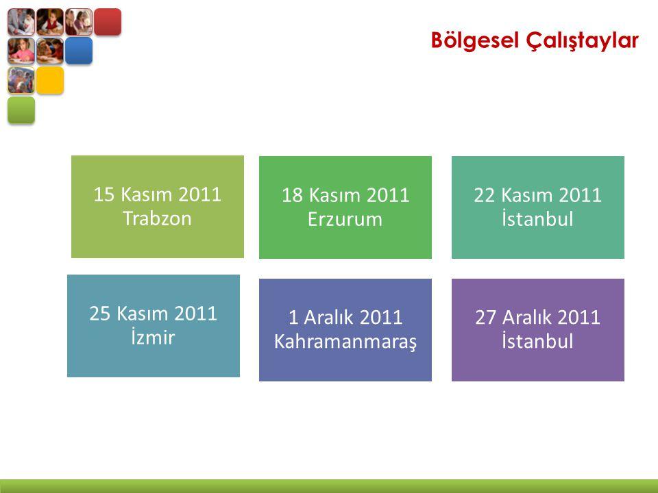Bölgesel Çalıştaylar 15 Kasım 2011 Trabzon 18 Kasım 2011 Erzurum 22 Kasım 2011 İstanbul 25 Kasım 2011 İzmir 1 Aralık 2011 Kahramanmaraş 27 Aralık 2011 İstanbul