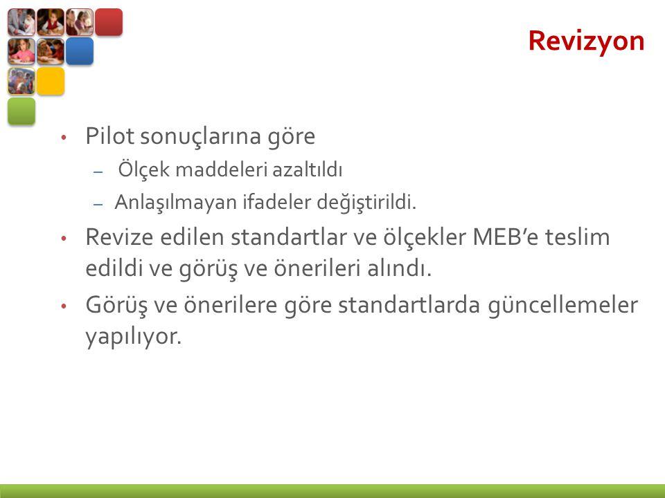 Revizyon Pilot sonuçlarına göre – Ölçek maddeleri azaltıldı – Anlaşılmayan ifadeler değiştirildi.