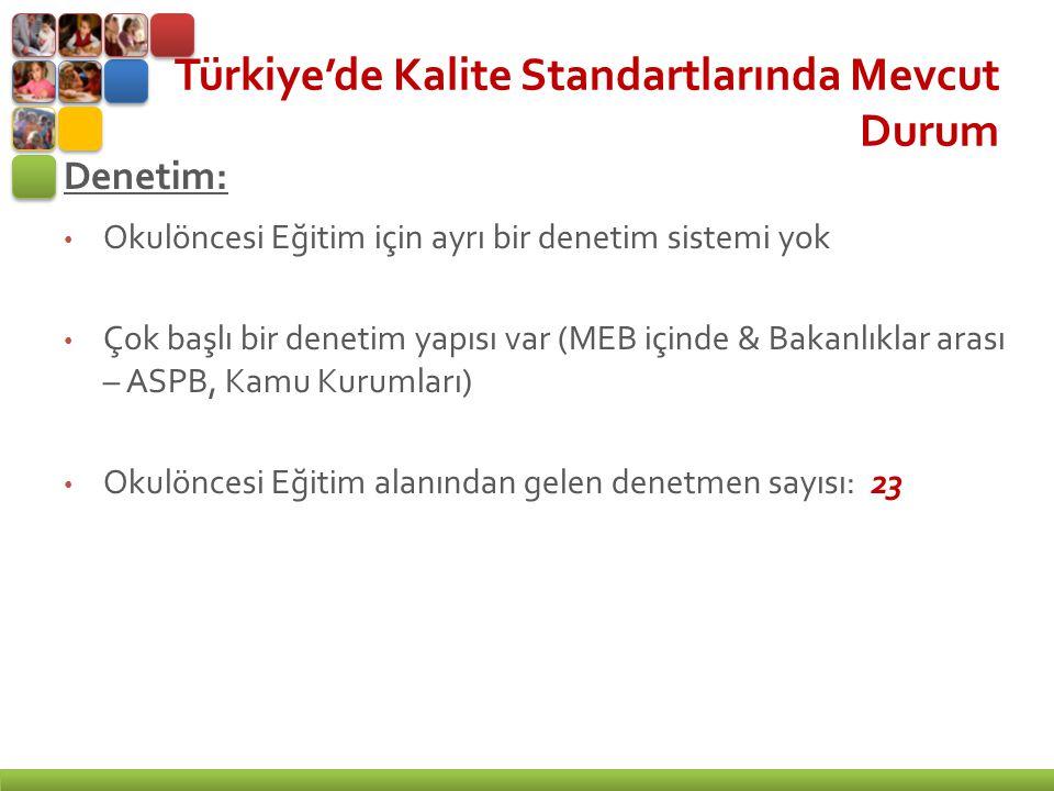 Türkiye'de Kalite Standartlarında Mevcut Durum Denetim: Okulöncesi Eğitim için ayrı bir denetim sistemi yok Çok başlı bir denetim yapısı var (MEB içinde & Bakanlıklar arası – ASPB, Kamu Kurumları) Okulöncesi Eğitim alanından gelen denetmen sayısı: 23