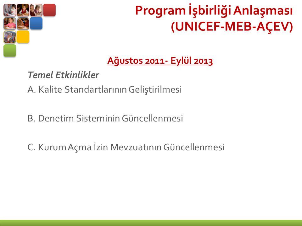 Program İşbirliği Anlaşması (UNICEF-MEB-AÇEV) Ağustos 2011- Eylül 2013 Temel Etkinlikler A.