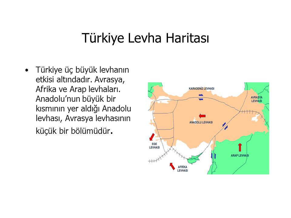 Türkiye Levha Haritası Türkiye üç büyük levhanın etkisi altındadır. Avrasya, Afrika ve Arap levhaları. Anadolu'nun büyük bir kısmının yer aldığı Anado