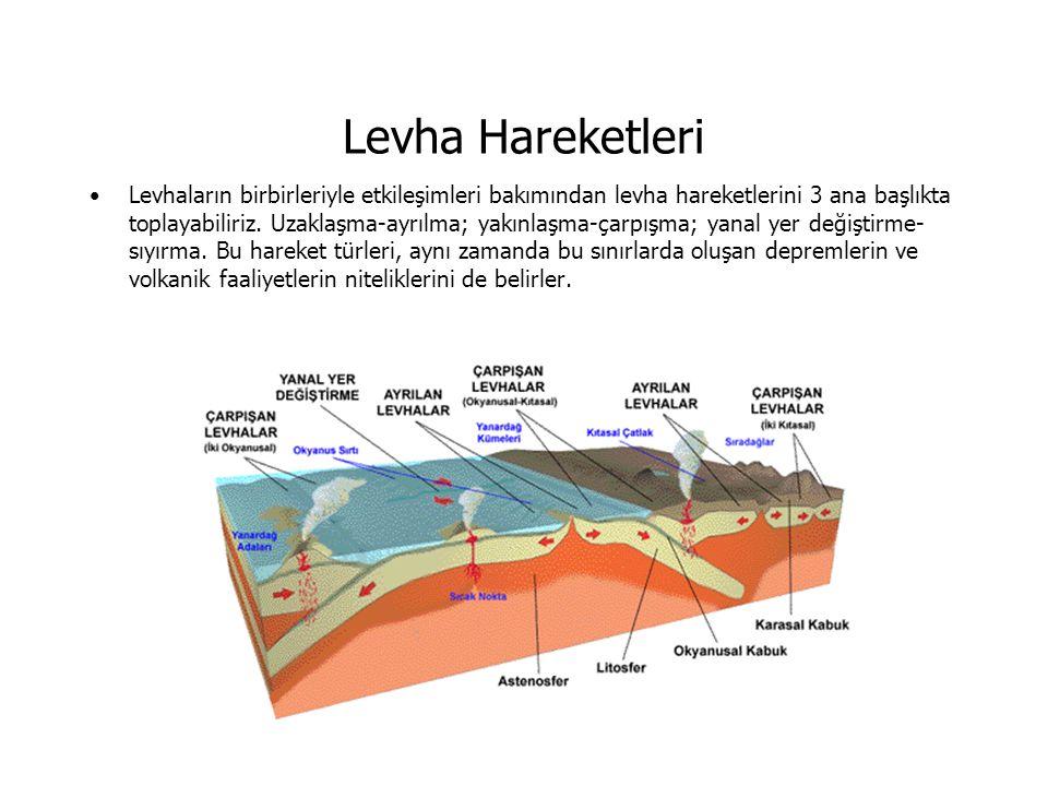TÜRKİYE VE DEPREM Yerküre üzerinde oluşan depremlerin büyüklüğü ve neden oldukları zararlar göz önüne alındığında iki ana deprem kuşağı en çok ilgi çeken bölgelerdir.