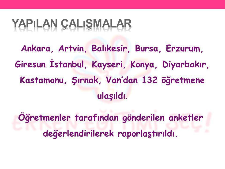 Ankara, Artvin, Balıkesir, Bursa, Erzurum, Giresun İstanbul, Kayseri, Konya, Diyarbakır, Kastamonu, Şırnak, Van'dan 132 öğretmene ulaşıldı. Öğretmenle