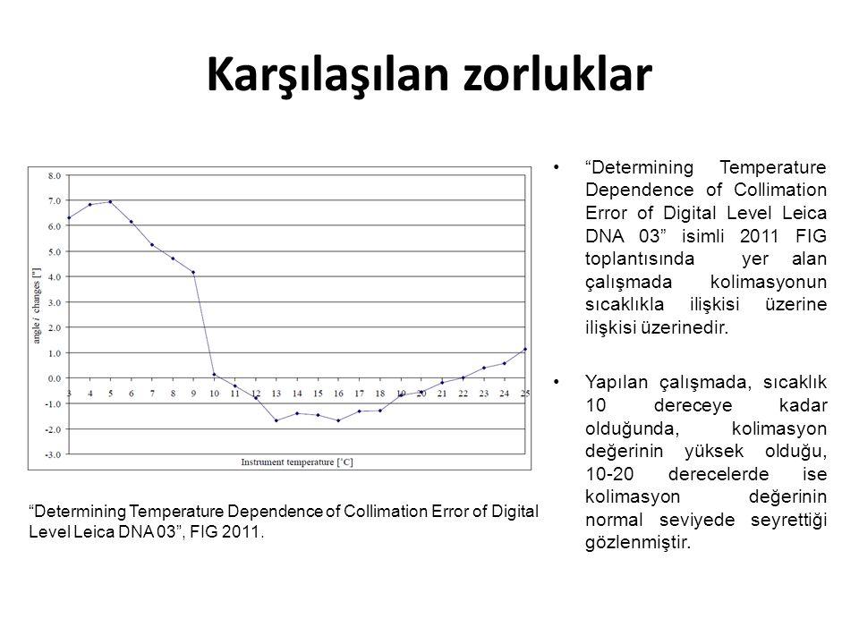 "Karşılaşılan zorluklar ""Determining Temperature Dependence of Collimation Error of Digital Level Leica DNA 03"" isimli 2011 FIG toplantısında yer alan"