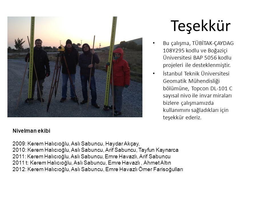 Teşekkür Bu çalışma, TÜBİTAK-ÇAYDAG 108Y295 kodlu ve Boğaziçi Üniversitesi BAP 5056 kodlu projeleri ile desteklenmiştir. İstanbul Teknik Üniversitesi