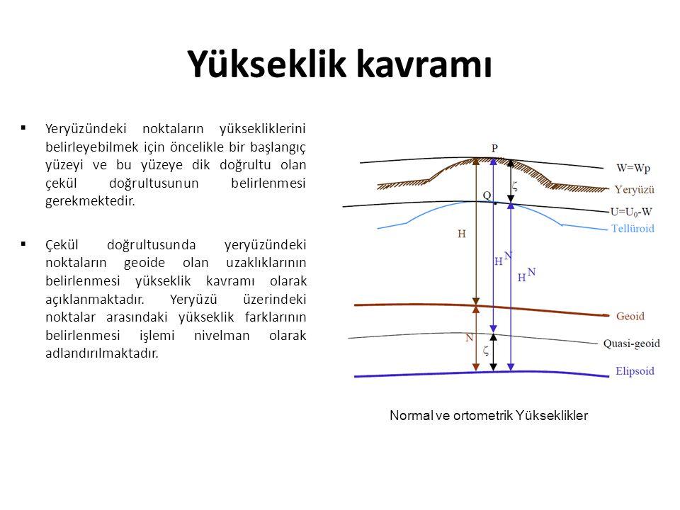Yükseklik kavramı  Yeryüzündeki noktaların yüksekliklerini belirleyebilmek için öncelikle bir başlangıç yüzeyi ve bu yüzeye dik doğrultu olan çekül d
