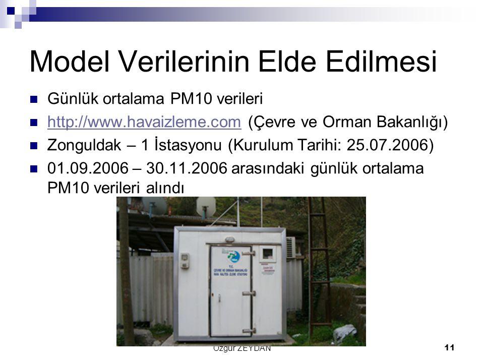 Özgür ZEYDAN11 Model Verilerinin Elde Edilmesi Günlük ortalama PM10 verileri http://www.havaizleme.com (Çevre ve Orman Bakanlığı) http://www.havaizleme.com Zonguldak – 1 İstasyonu (Kurulum Tarihi: 25.07.2006) 01.09.2006 – 30.11.2006 arasındaki günlük ortalama PM10 verileri alındı