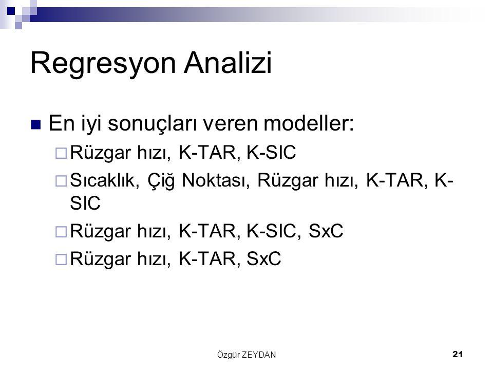 Özgür ZEYDAN21 Regresyon Analizi En iyi sonuçları veren modeller:  Rüzgar hızı, K-TAR, K-SIC  Sıcaklık, Çiğ Noktası, Rüzgar hızı, K-TAR, K- SIC  Rüzgar hızı, K-TAR, K-SIC, SxC  Rüzgar hızı, K-TAR, SxC