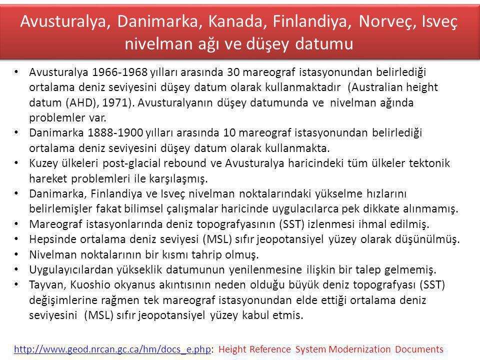 Avusturalya, Danimarka, Kanada, Finlandiya, Norveç, Isveç nivelman ağı ve düşey datumu Avusturalya 1966-1968 yılları arasında 30 mareograf istasyonundan belirlediği ortalama deniz seviyesini düşey datum olarak kullanmaktadır (Australian height datum (AHD), 1971).
