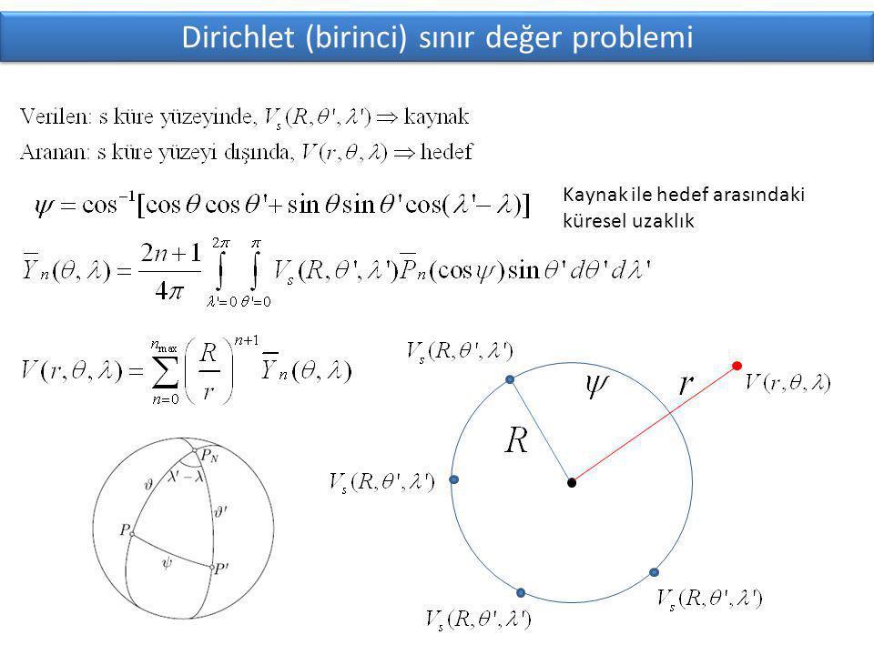 Dirichlet (birinci) sınır değer problemi Kaynak ile hedef arasındaki küresel uzaklık