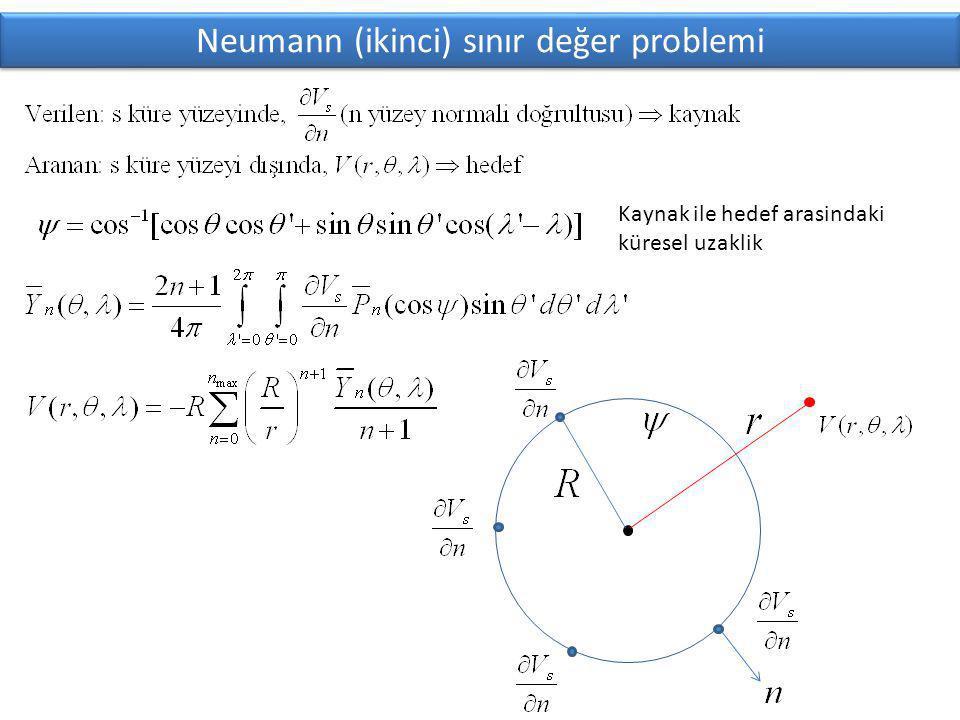 Neumann (ikinci) sınır değer problemi Kaynak ile hedef arasindaki küresel uzaklik