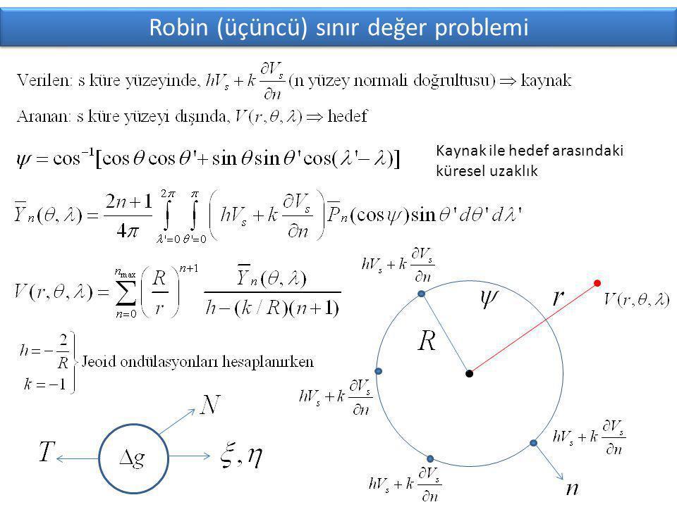 Robin (üçüncü) sınır değer problemi Kaynak ile hedef arasındaki küresel uzaklık
