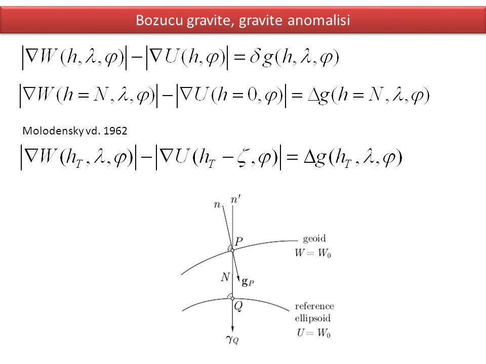 Molodensky vd. 1962 Bozucu gravite, gravite anomalisi