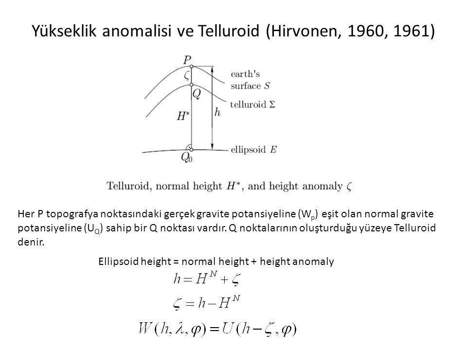 Yükseklik anomalisi ve Telluroid (Hirvonen, 1960, 1961) Her P topografya noktasındaki gerçek gravite potansiyeline (W p ) eşit olan normal gravite potansiyeline (U Q ) sahip bir Q noktası vardır.