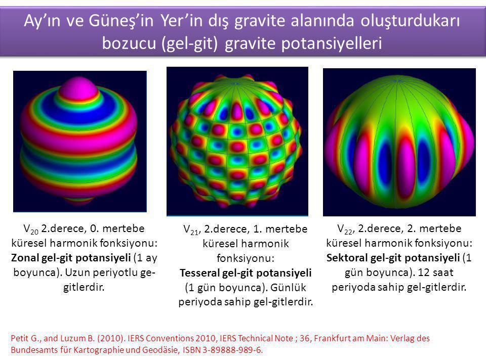 V 20 +V 21 +V 22 : Toplam gel-git potansiyeli Gök cisimlerinin (Ay'ın, Güneş'in ve güneş sistemi gezegenlerinin) Yer'in dış gravite alanı içerisindeki gel-git gravite potansiyelleri