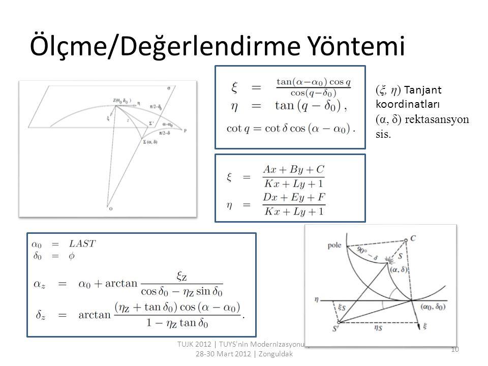 Ölçme/Değerlendirme Yöntemi TUJK 2012 | TUYS'nin Modernizasyonu | 28-30 Mart 2012 | Zonguldak 10 (ξ, η) Tanjant koordinatları (α, δ) rektasansyon sis.