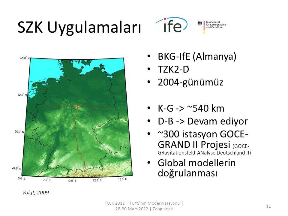 SZK Uygulamaları BKG-IfE (Almanya) TZK2-D 2004-günümüz K-G -> ~540 km D-B -> Devam ediyor ~300 istasyon GOCE- GRAND II Projesi (GOCE- GRavitationsfeld