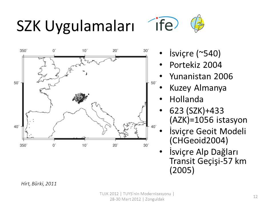 SZK Uygulamaları İsviçre (~540) Portekiz 2004 Yunanistan 2006 Kuzey Almanya Hollanda 623 (SZK)+433 (AZK)=1056 istasyon İsviçre Geoit Modeli (CHGeoid20
