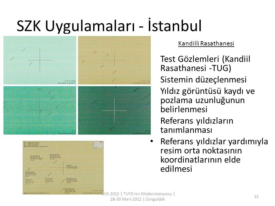 SZK Uygulamaları - İstanbul Test Gözlemleri (Kandiil Rasathanesi -TUG) Sistemin düzeçlenmesi Yıldız görüntüsü kaydı ve pozlama uzunluğunun belirlenmes