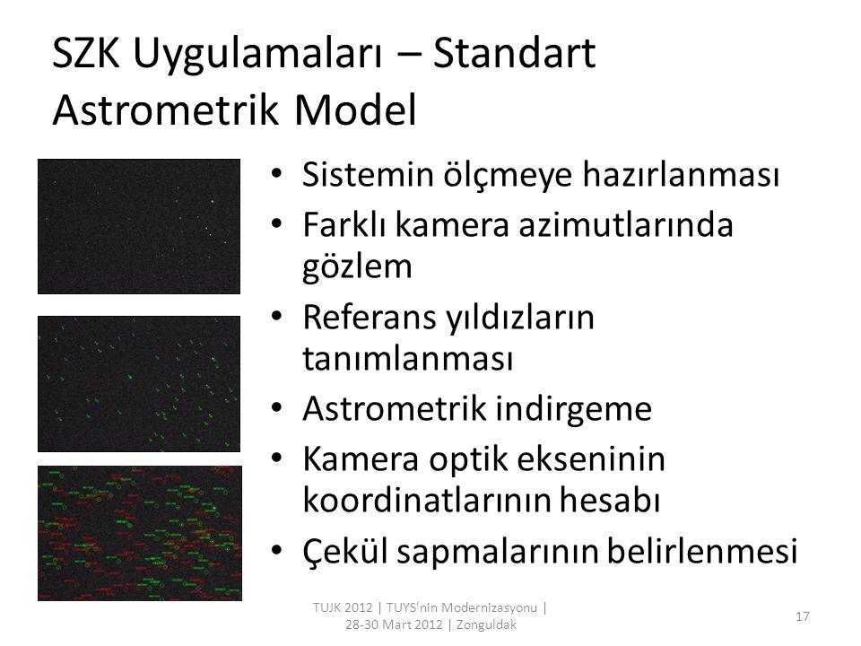 SZK Uygulamaları – Standart Astrometrik Model TUJK 2012 | TUYS'nin Modernizasyonu | 28-30 Mart 2012 | Zonguldak 17 Sistemin ölçmeye hazırlanması Farkl