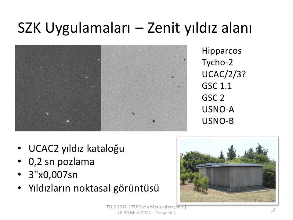 SZK Uygulamaları – Zenit yıldız alanı UCAC2 yıldız kataloğu 0,2 sn pozlama 3