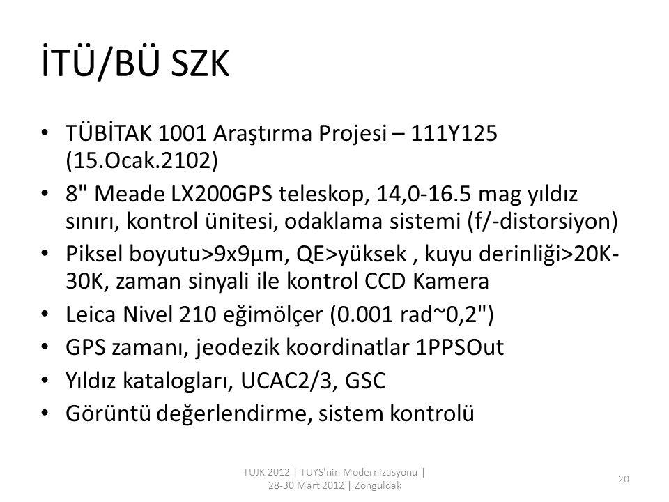 İTÜ/BÜ SZK TUJK 2012 | TUYS'nin Modernizasyonu | 28-30 Mart 2012 | Zonguldak 20 TÜBİTAK 1001 Araştırma Projesi – 111Y125 (15.Ocak.2102) 8