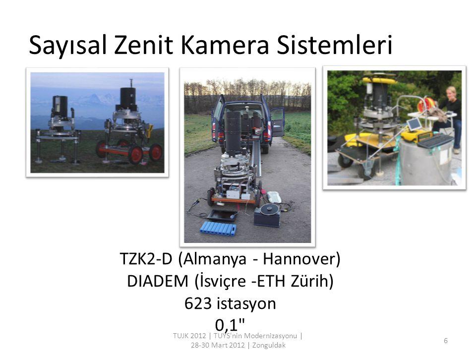 SZK Uygulamaları – Standart Astrometrik Model TUJK 2012   TUYS nin Modernizasyonu   28-30 Mart 2012   Zonguldak 17 Sistemin ölçmeye hazırlanması Farklı kamera azimutlarında gözlem Referans yıldızların tanımlanması Astrometrik indirgeme Kamera optik ekseninin koordinatlarının hesabı Çekül sapmalarının belirlenmesi