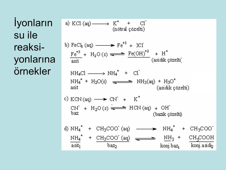 İyonların su ile reaksi- yonlarına örnekler