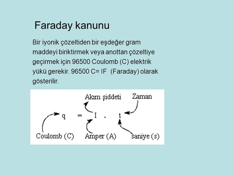 Bir iyonik çözeltiden bir eşdeğer gram maddeyi biriktirmek veya anottan çözeltiye geçirmek için 96500 Coulomb (C) elektrik yükü gerekir. 96500 C= IF (