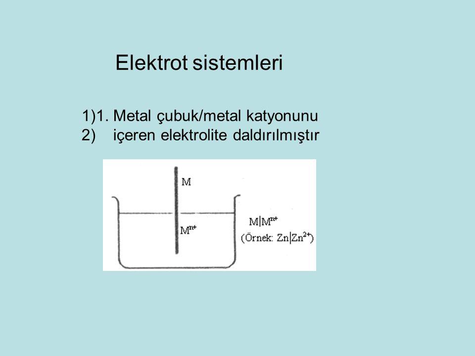 Elektrot sistemleri 1)1. Metal çubuk/metal katyonunu 2) içeren elektrolite daldırılmıştır