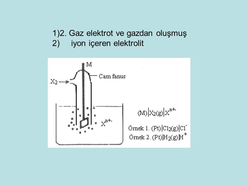 1)2. Gaz elektrot ve gazdan oluşmuş 2) iyon içeren elektrolit