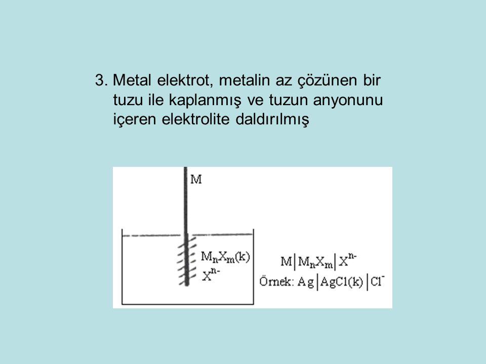 3. Metal elektrot, metalin az çözünen bir tuzu ile kaplanmış ve tuzun anyonunu içeren elektrolite daldırılmış