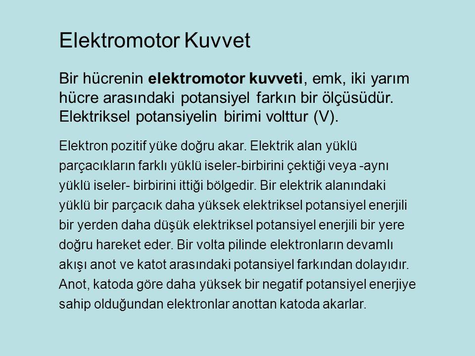 Elektron pozitif yüke doğru akar. Elektrik alan yüklü parçacıkların farklı yüklü iseler-birbirini çektiği veya -aynı yüklü iseler- birbirini ittiği bö