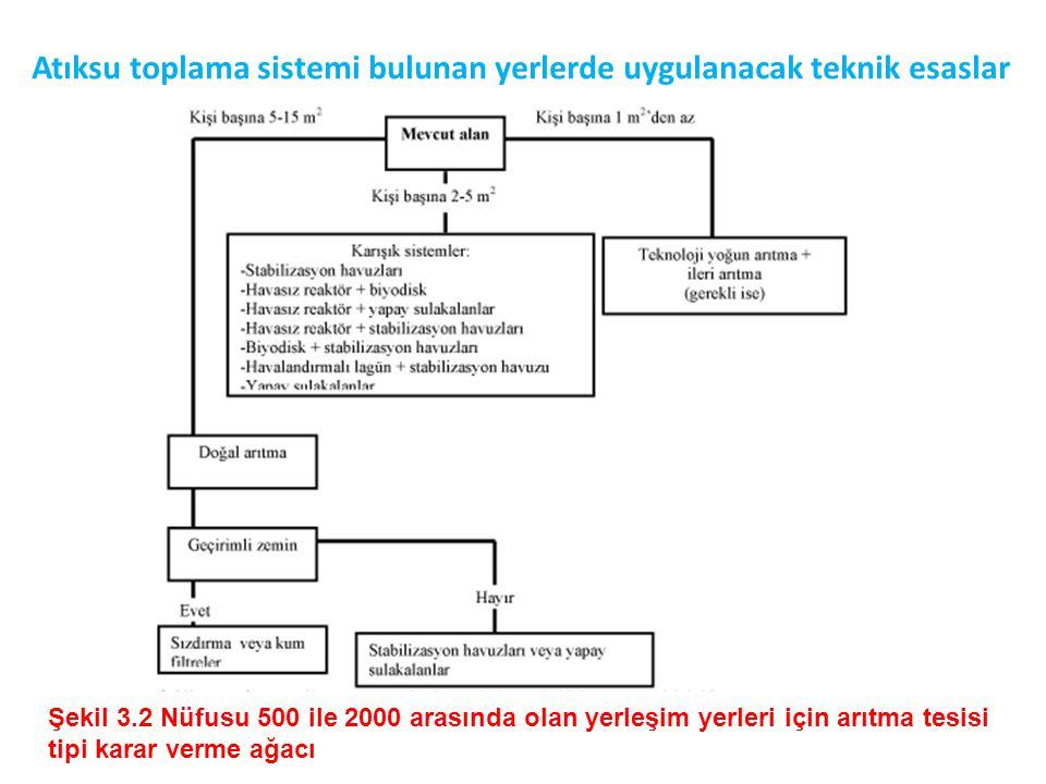 Atıksu toplama sistemi bulunan yerlerde uygulanacak teknik esaslar Şekil 3.2 Nüfusu 500 ile 2000 arasında olan yerleşim yerleri için arıtma tesisi tip