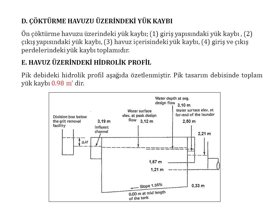 D. ÇÖKTÜRME HAVUZU ÜZERİNDEKİ YÜK KAYBI Ön çöktürme havuzu üzerindeki yük kaybı; (1) giriş yapısındaki yük kaybı, (2) çıkış yapısındaki yük kaybı, (3)
