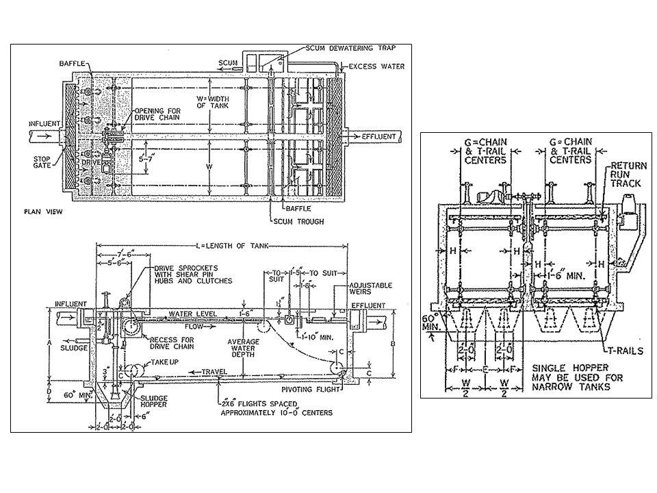 GENEL KRİTERLER 1.Birbirinden bağımsız olarak çalışan dört dikdörtgen ünite olarak tasarlanacaktır.