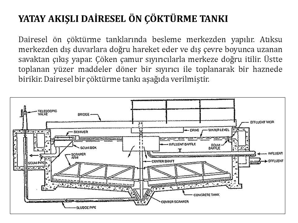 YATAY AKIŞLI DAİRESEL ÖN ÇÖKTÜRME TANKI Dairesel ön çöktürme tanklarında besleme merkezden yapılır. Atıksu merkezden dış duvarlara doğru hareket eder