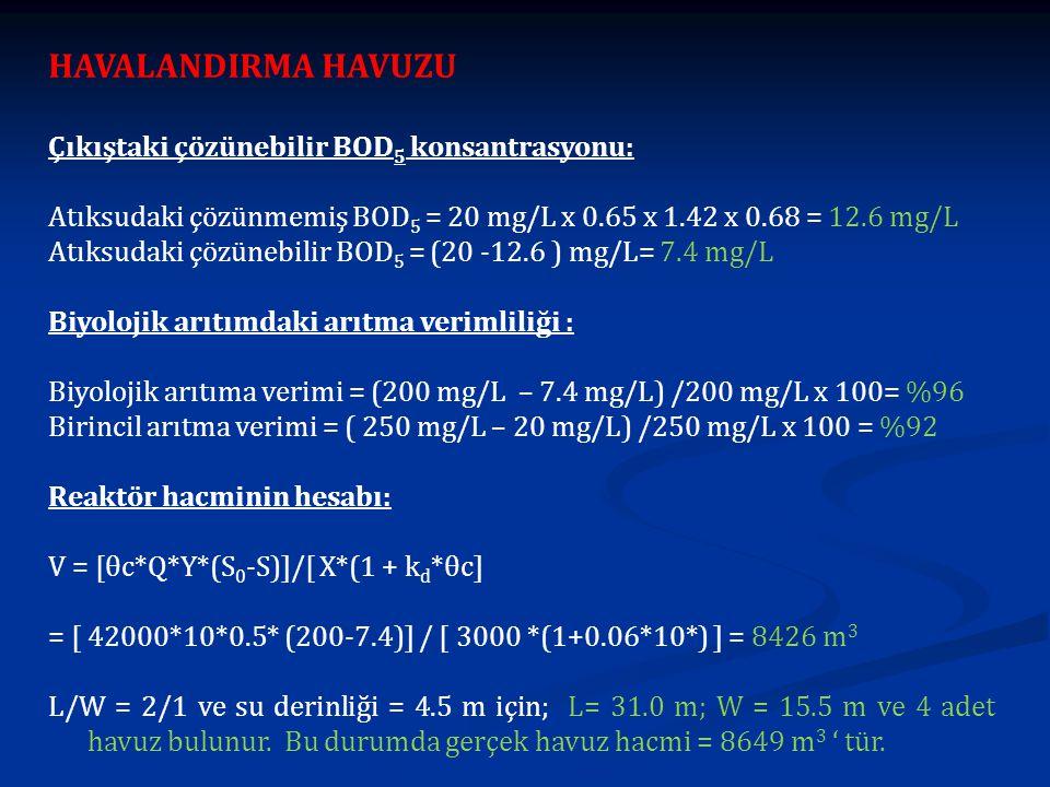 HAVALANDIRMA HAVUZU Çıkıştaki çözünebilir BOD 5 konsantrasyonu: Atıksudaki çözünmemiş BOD 5 = 20 mg/L x 0.65 x 1.42 x 0.68 = 12.6 mg/L Atıksudaki çözü